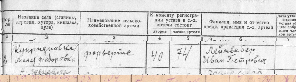 Куприяновка колхоз