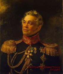 Портрет Алексея Григорьевича Щербатова